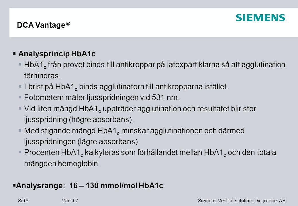 Sid 9 Mars-07 Siemens Medical Solutions Diagnostics AB Hemoglobin A 1c Analysprincip INHIBERING AV LATEX AGGLUTINATION Antikropps-Latex