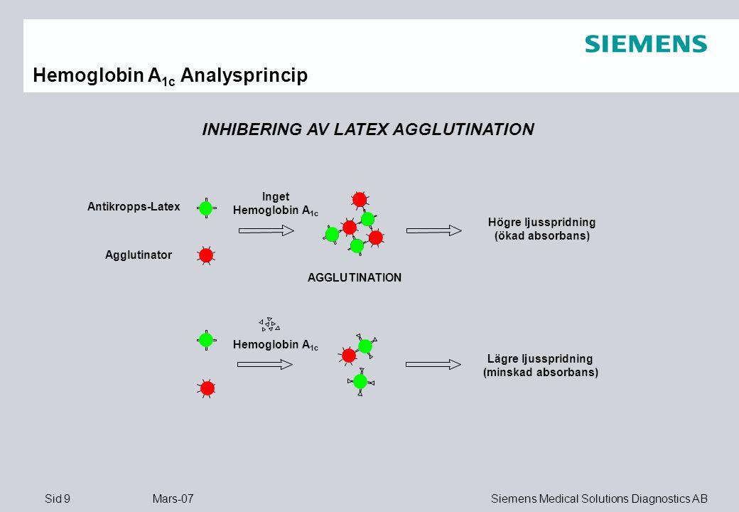 Sid 20 Mars-07 Siemens Medical Solutions Diagnostics AB Provtagning & analys DCA Vantage ®
