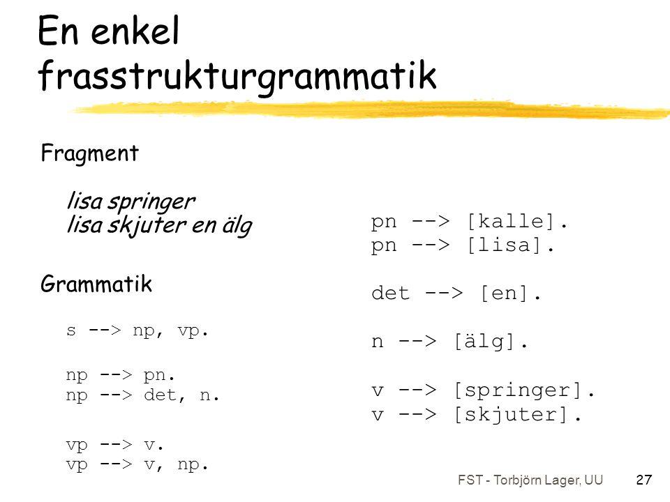 FST - Torbjörn Lager, UU 27 En enkel frasstrukturgrammatik Fragment lisa springer lisa skjuter en älg Grammatik s --> np, vp.