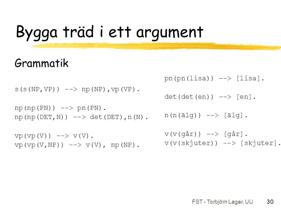 FST - Torbjörn Lager, UU 30 Bygga träd i ett argument Grammatik s(s(NP,VP)) --> np(NP),vp(VP).