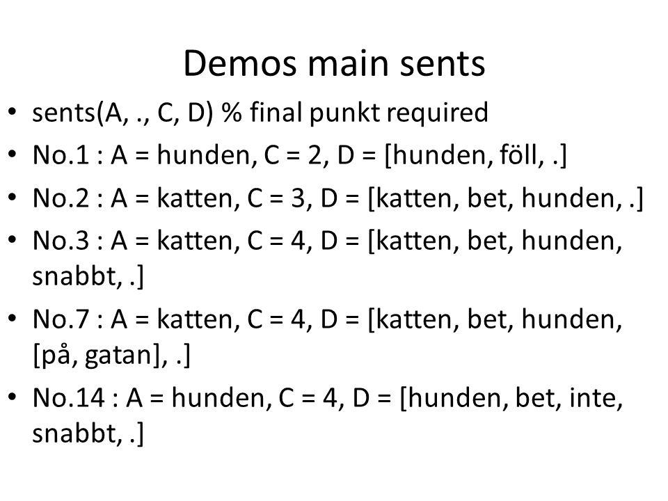 Demos main sents sents(A,., C, D) % final punkt required No.1 : A = hunden, C = 2, D = [hunden, föll,.] No.2 : A = katten, C = 3, D = [katten, bet, hunden,.] No.3 : A = katten, C = 4, D = [katten, bet, hunden, snabbt,.] No.7 : A = katten, C = 4, D = [katten, bet, hunden, [på, gatan],.] No.14 : A = hunden, C = 4, D = [hunden, bet, inte, snabbt,.]