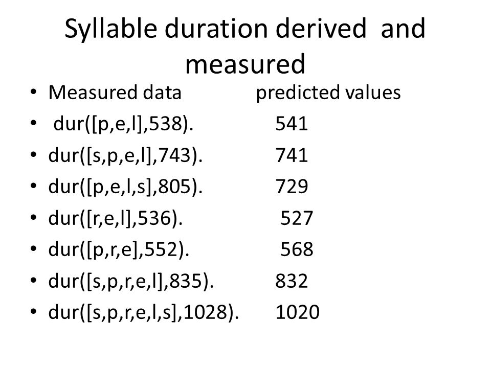 Syllable duration derived and measured Measured data predicted values dur([p,e,l],538).