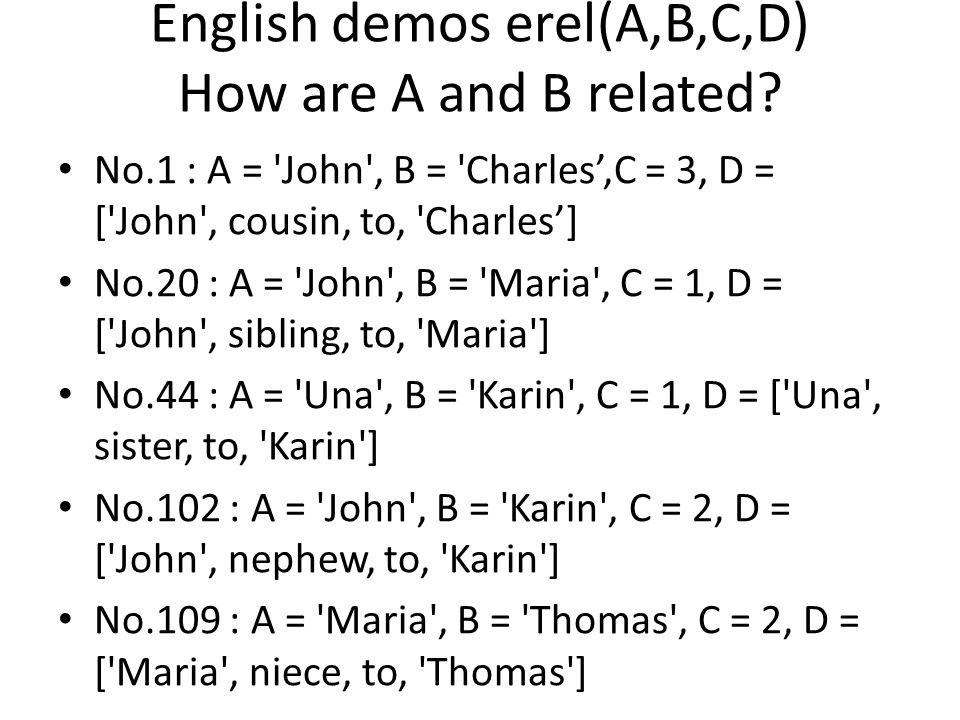 English demos erel(A,B,C,D) How are A and B related.