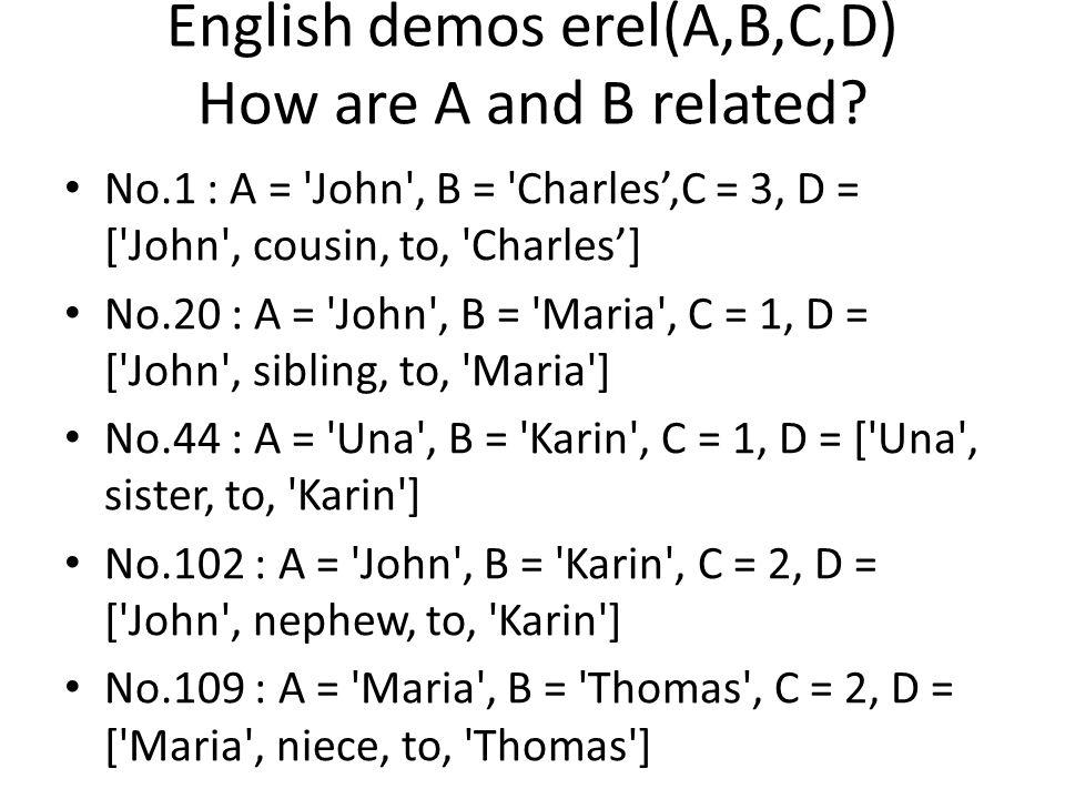 Demos inverted senti(A,., C, D) No.1 : A = snabbt, C = 3, D = [snabbt, föll, hunden,.] No.6 : A = snabbt, C = 4, D = [snabbt, föll, hunden, [på, gatan],.] No.13 : A = [på, gatan], C = 3, D = [[på, gatan], föll, hunden,.] No.30 : A = snabbt, C = 4, D = [snabbt, bet, katten, hunden, [på, gatan],.] No.31 : A = snabbt, C = 3, D = [snabbt, bet, katten, inte, hunden,.]