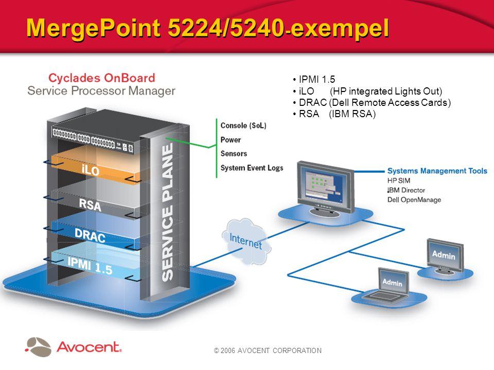 © 2006 AVOCENT CORPORATION MergePoint 5224/5240 Portad enhet Ethernet-portar för anslutning till ILO/ RSA / DRAC kort Ethernet-port användare Aux-port Konsol ATP8124:24 port, ett AC ATP8224:24 port, dubbla AC ATP8424:24 port, dubbla DC ATP8140:40 port, ett AC ATP8240:40 port, dubbla AC ATP8440:40 port, dubbla DC