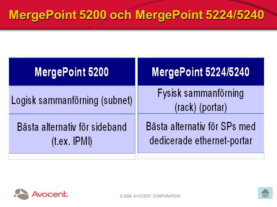 © 2006 AVOCENT CORPORATION Serviceprocessorer ILO/ RSA / DRAC Singel KVM över IP Tillgång till servern utifrån (out-of-band) Kommunicerar över Ethernet Funktioner: SoL KVM Power Virtual Media HW Sensors Versioner: IPMI:Standard ILO:HP, Compaq DRAC:Dell RSA:IBM RSB:Fujitsu Siemens ALOM:SUN