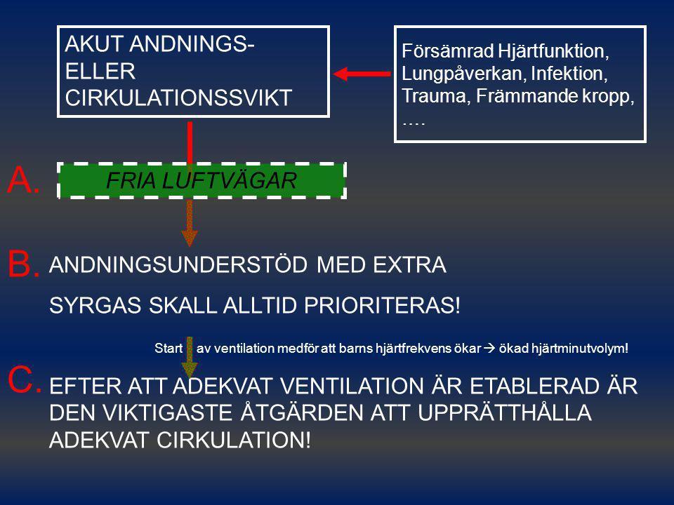 Hemodynamic Response to Hemorrhage 25%50% % Plasma Loss % of Control 100 Vasc Resistance Cardiac Output Blood Pressure