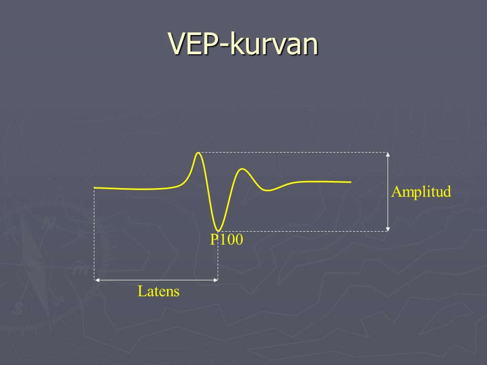 VEP-kurvan P100 Latens Amplitud