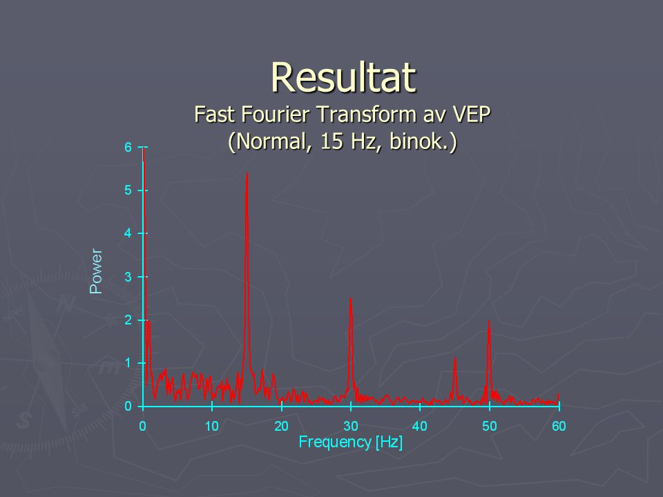 Resultat Fast Fourier Transform av VEP (Normal, 15 Hz, binok.) Power