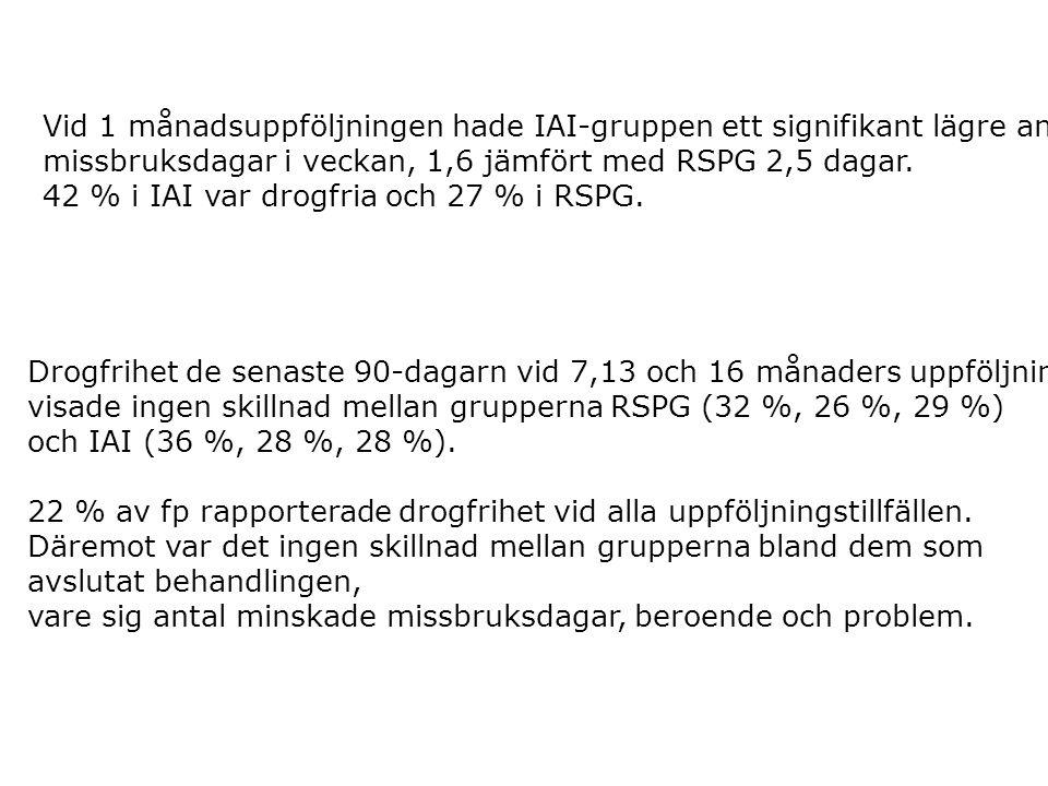 Drogfrihet de senaste 90-dagarn vid 7,13 och 16 månaders uppföljningen visade ingen skillnad mellan grupperna RSPG (32 %, 26 %, 29 %) och IAI (36 %, 2