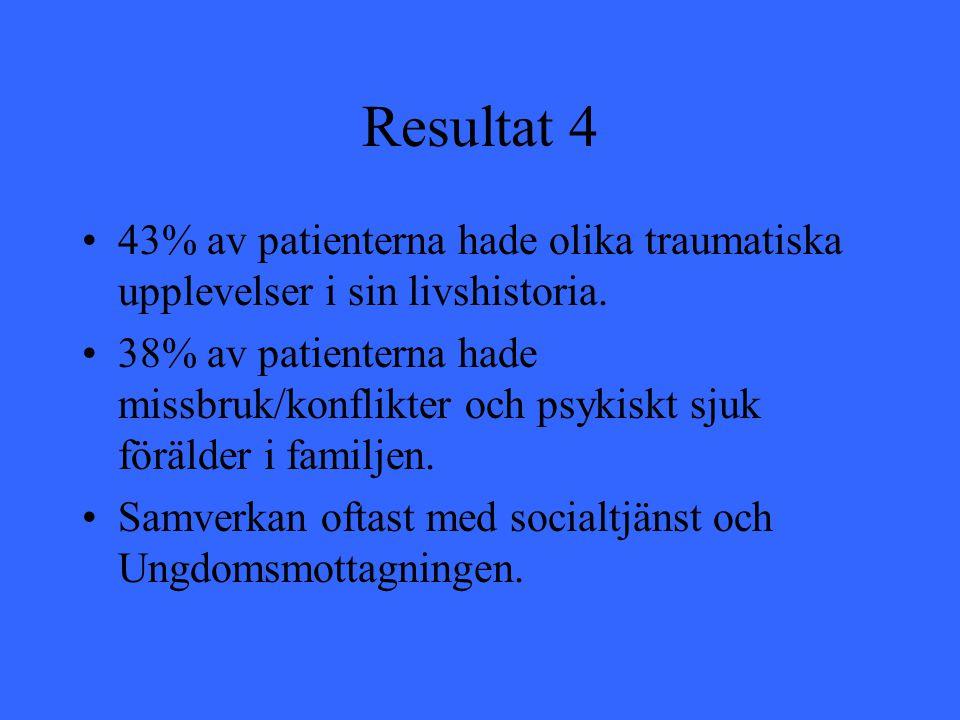 Resultat 4 43% av patienterna hade olika traumatiska upplevelser i sin livshistoria. 38% av patienterna hade missbruk/konflikter och psykiskt sjuk för