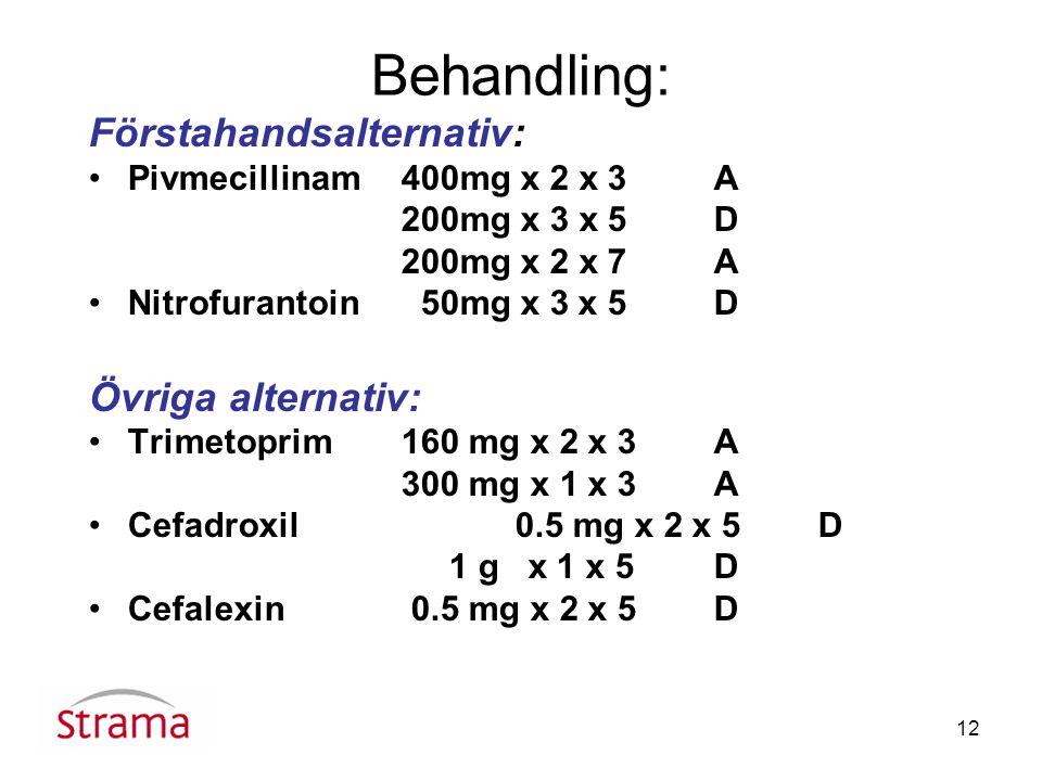 12 Behandling: Förstahandsalternativ: Pivmecillinam400mg x 2 x 3A 200mg x 3 x 5D 200mg x 2 x 7A Nitrofurantoin 50mg x 3 x 5D Övriga alternativ: Trimetoprim160 mg x 2 x 3A 300 mg x 1 x 3A Cefadroxil 0.5 mg x 2 x 5D 1 g x 1 x 5D Cefalexin 0.5 mg x 2 x 5 D