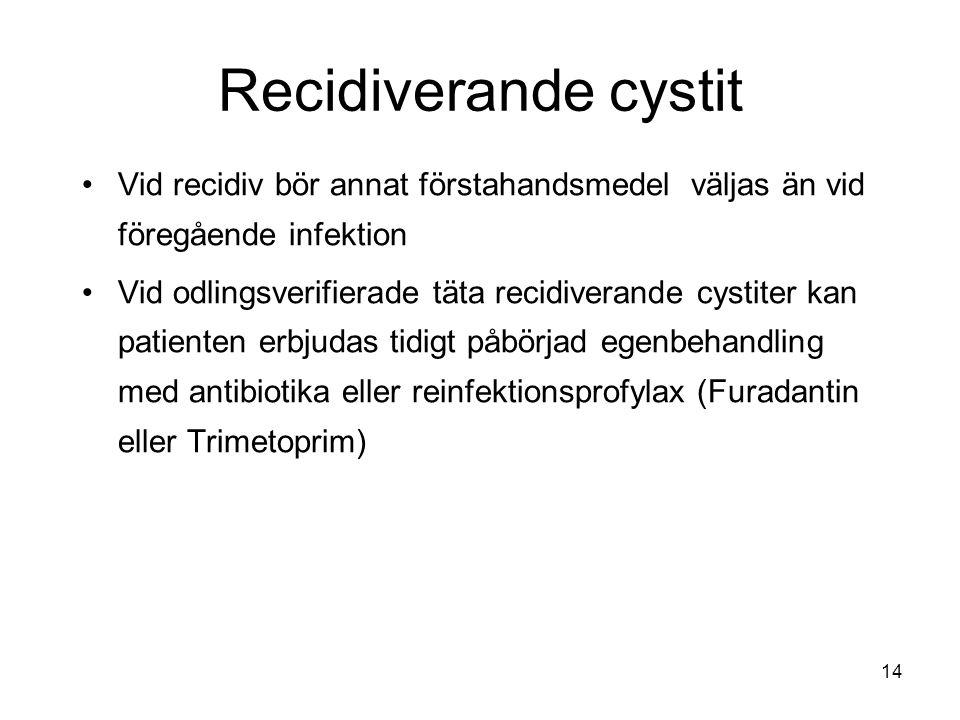 14 Recidiverande cystit Vid recidiv bör annat förstahandsmedel väljas än vid föregående infektion Vid odlingsverifierade täta recidiverande cystiter kan patienten erbjudas tidigt påbörjad egenbehandling med antibiotika eller reinfektionsprofylax (Furadantin eller Trimetoprim)
