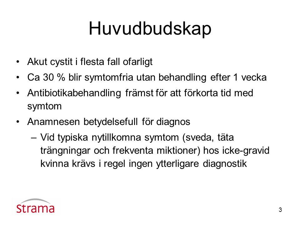 3 Huvudbudskap Akut cystit i flesta fall ofarligt Ca 30 % blir symtomfria utan behandling efter 1 vecka Antibiotikabehandling främst för att förkorta tid med symtom Anamnesen betydelsefull för diagnos –Vid typiska nytillkomna symtom (sveda, täta trängningar och frekventa miktioner) hos icke-gravid kvinna krävs i regel ingen ytterligare diagnostik
