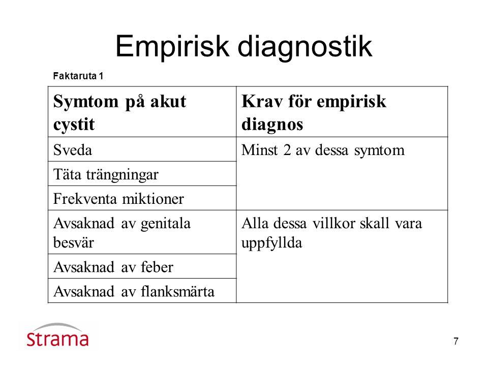 7 Empirisk diagnostik Faktaruta 1 Symtom på akut cystit Krav för empirisk diagnos SvedaMinst 2 av dessa symtom Täta trängningar Frekventa miktioner Avsaknad av genitala besvär Alla dessa villkor skall vara uppfyllda Avsaknad av feber Avsaknad av flanksmärta