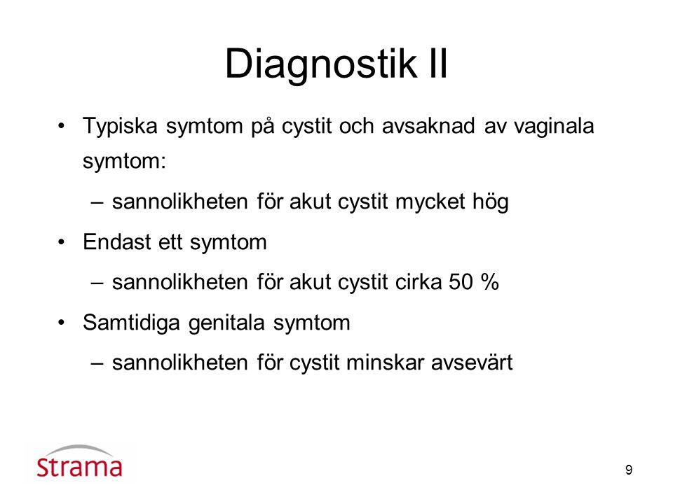 9 Diagnostik II Typiska symtom på cystit och avsaknad av vaginala symtom: –sannolikheten för akut cystit mycket hög Endast ett symtom –sannolikheten för akut cystit cirka 50 % Samtidiga genitala symtom –sannolikheten för cystit minskar avsevärt