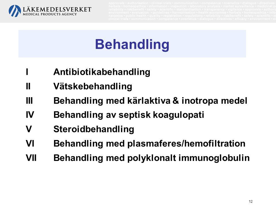 12 Behandling I Antibiotikabehandling II Vätskebehandling III Behandling med kärlaktiva & inotropa medel IV Behandling av septisk koagulopati V Steroi