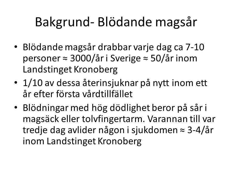 Bakgrund- Blödande magsår Blödande magsår drabbar varje dag ca 7-10 personer ≈ 3000/år i Sverige ≈ 50/år inom Landstinget Kronoberg 1/10 av dessa återinsjuknar på nytt inom ett år efter första vårdtillfället Blödningar med hög dödlighet beror på sår i magsäck eller tolvfingertarm.