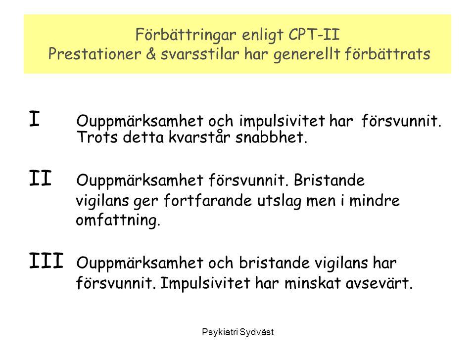 Psykiatri Sydväst Förbättringar enligt CPT-II Prestationer & svarsstilar har generellt förbättrats I Ouppmärksamhet och impulsivitet har försvunnit. T