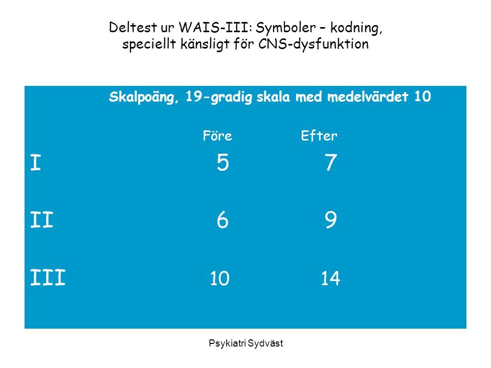 Psykiatri Sydväst Deltest ur WAIS-III: Symboler – kodning, speciellt känsligt för CNS-dysfunktion Skalpoäng, 19-gradig skala med medelvärdet 10 Före E