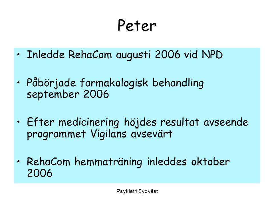 Psykiatri Sydväst Peter Inledde RehaCom augusti 2006 vid NPD Påbörjade farmakologisk behandling september 2006 Efter medicinering höjdes resultat avse