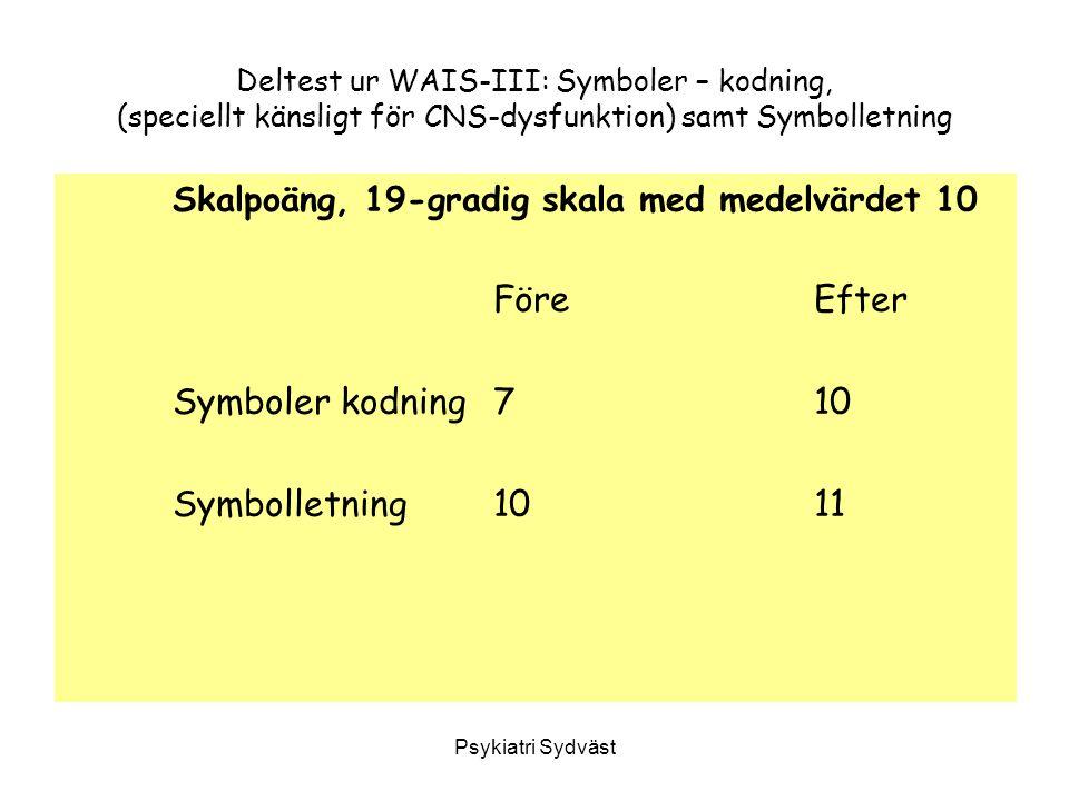 Psykiatri Sydväst Deltest ur WAIS-III: Symboler – kodning, (speciellt känsligt för CNS-dysfunktion) samt Symbolletning Skalpoäng, 19-gradig skala med