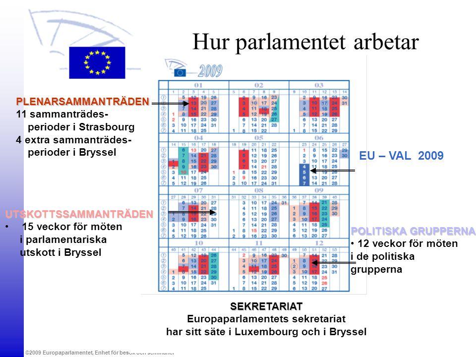 ©2009 Europaparlamentet, Enhet för besök och seminarier Hur parlamentet arbetarUTSKOTTSSAMMANTRÄDEN 15 veckor för möten i parlamentariska utskott i Br