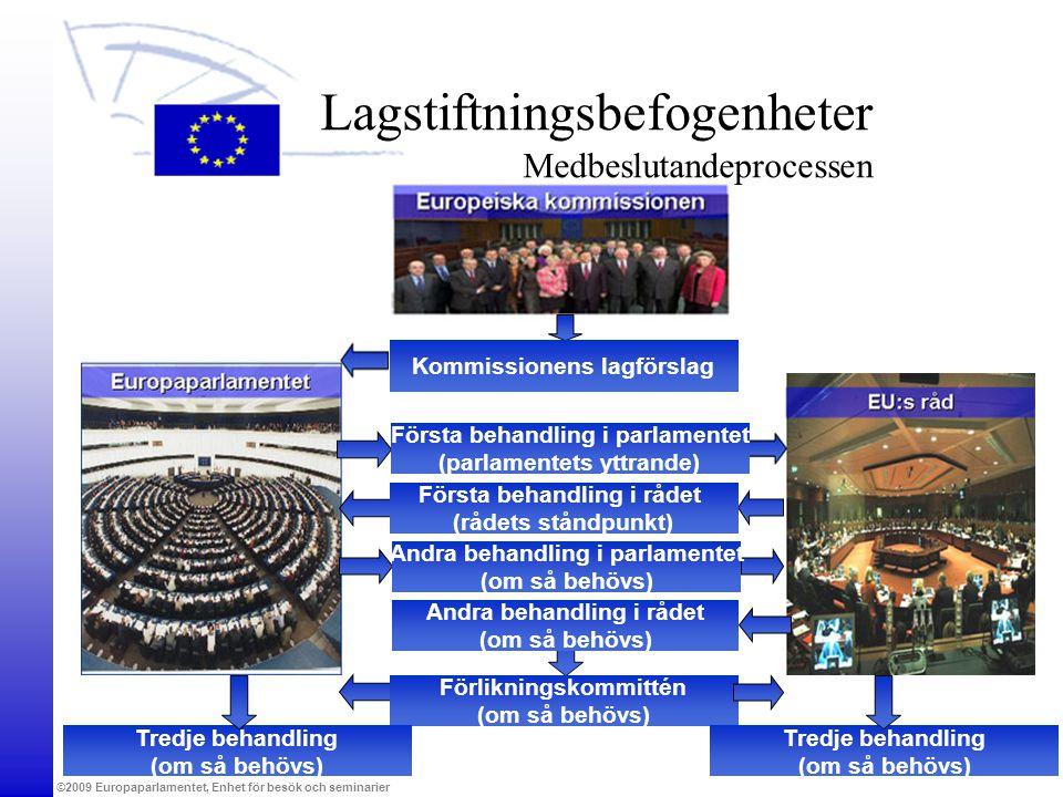 ©2009 Europaparlamentet, Enhet för besök och seminarier Lagstiftningsbefogenheter Medbeslutandeprocessen Kommissionens lagförslag Första behandling i
