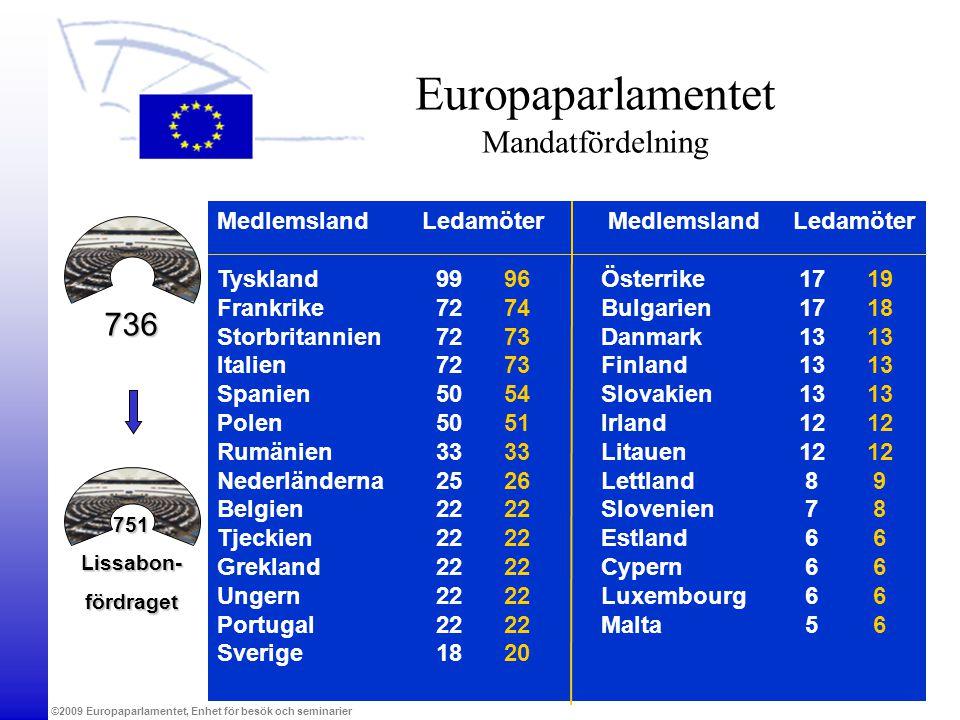 ©2009 Europaparlamentet, Enhet för besök och seminarier Medlemsland Ledamöter MedlemslandLedamöter TysklandÖsterrike FrankrikeBulgarien Storbritannien