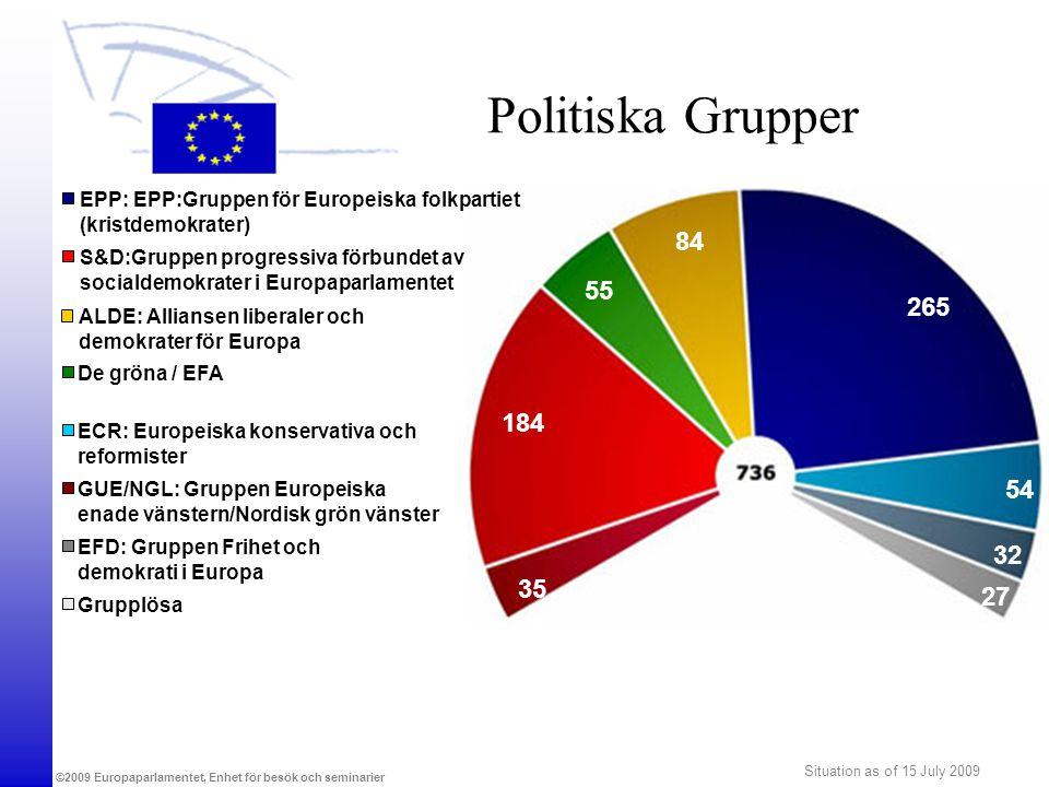 ©2009 Europaparlamentet, Enhet för besök och seminarier Politiska Grupper EPP: EPP:Gruppen för Europeiska folkpartiet (kristdemokrater) S&D:Gruppen pr