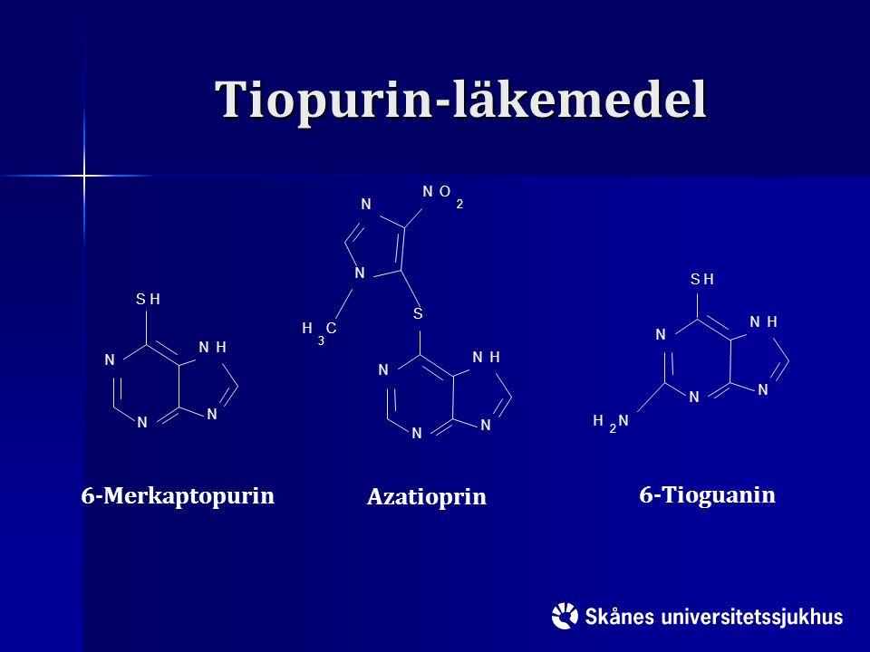 6-Tioguanin Azatioprin 6-Merkaptopurin N 2 3 N NO HC N N N NH S H S N N N N H N SH N N N NH H 2 Tiopurin-läkemedel