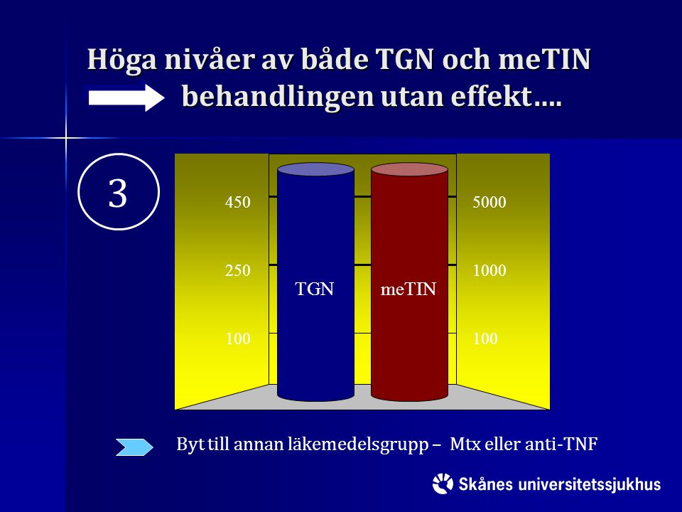 Höga nivåer av både TGN och meTIN behandlingen utan effekt…. 100 250 450 100 1000 5000 TGNmeTIN Byt till annan läkemedelsgrupp – Mtx eller anti-TNF 3