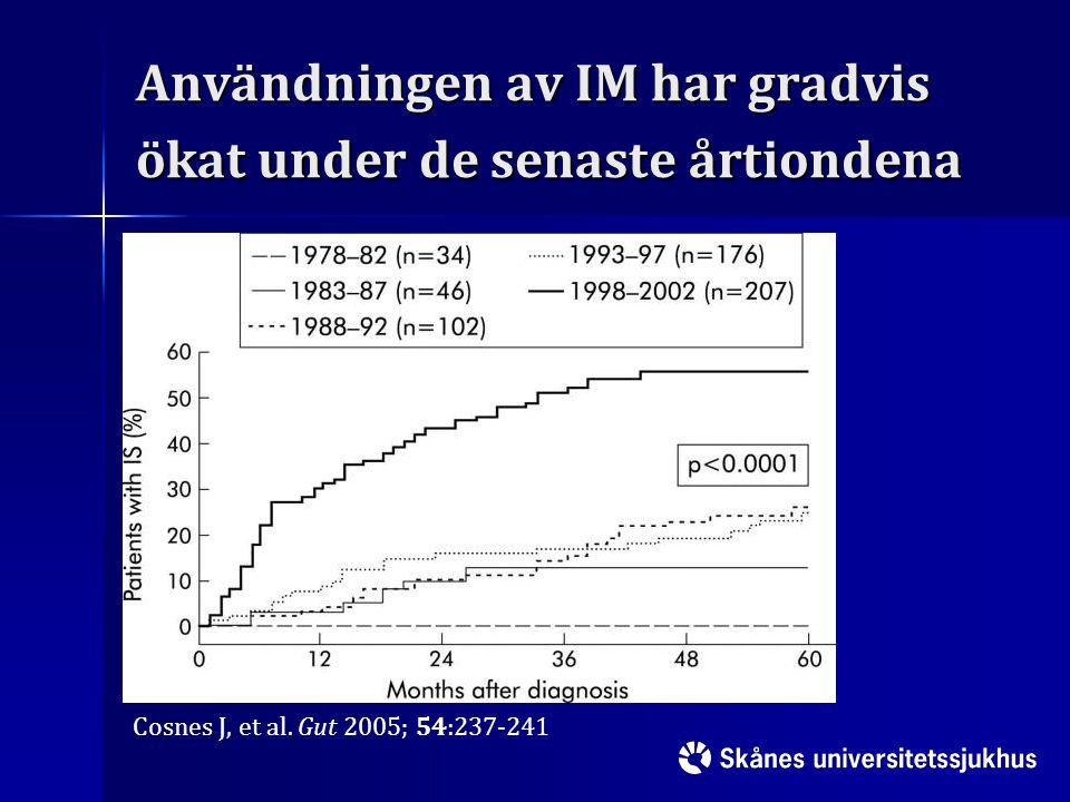 Användningen av IM har gradvis ökat under de senaste årtiondena Cosnes J, et al. Gut 2005; 54:237-241