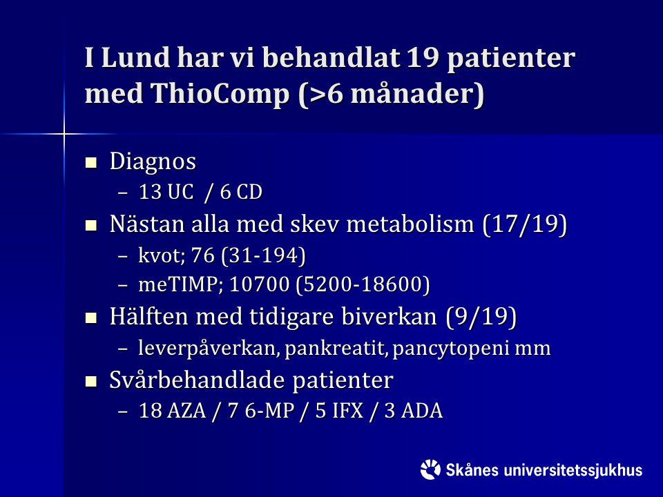 I Lund har vi behandlat 19 patienter med ThioComp (>6 månader) Diagnos Diagnos –13 UC / 6 CD Nästan alla med skev metabolism (17/19) Nästan alla med s