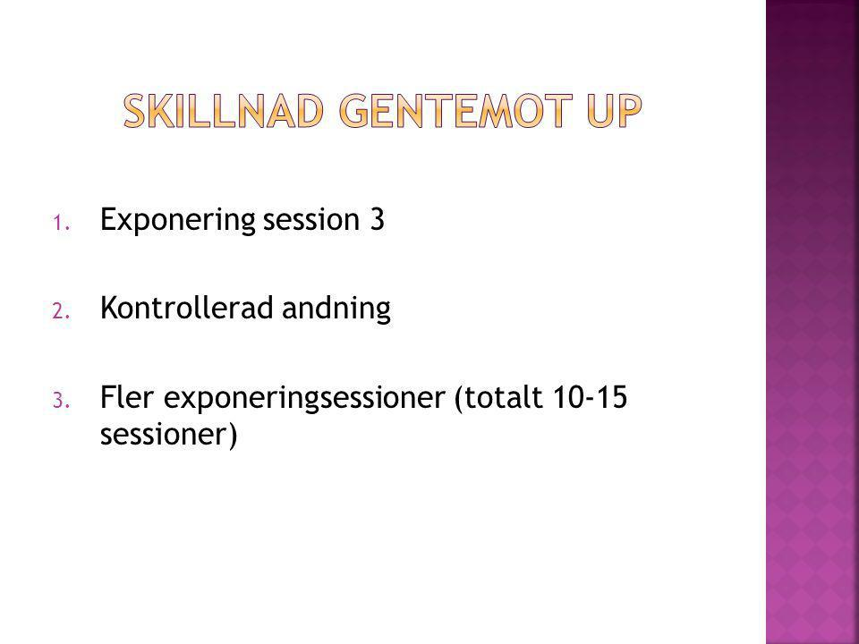 1.Exponering session 3 2. Kontrollerad andning 3.