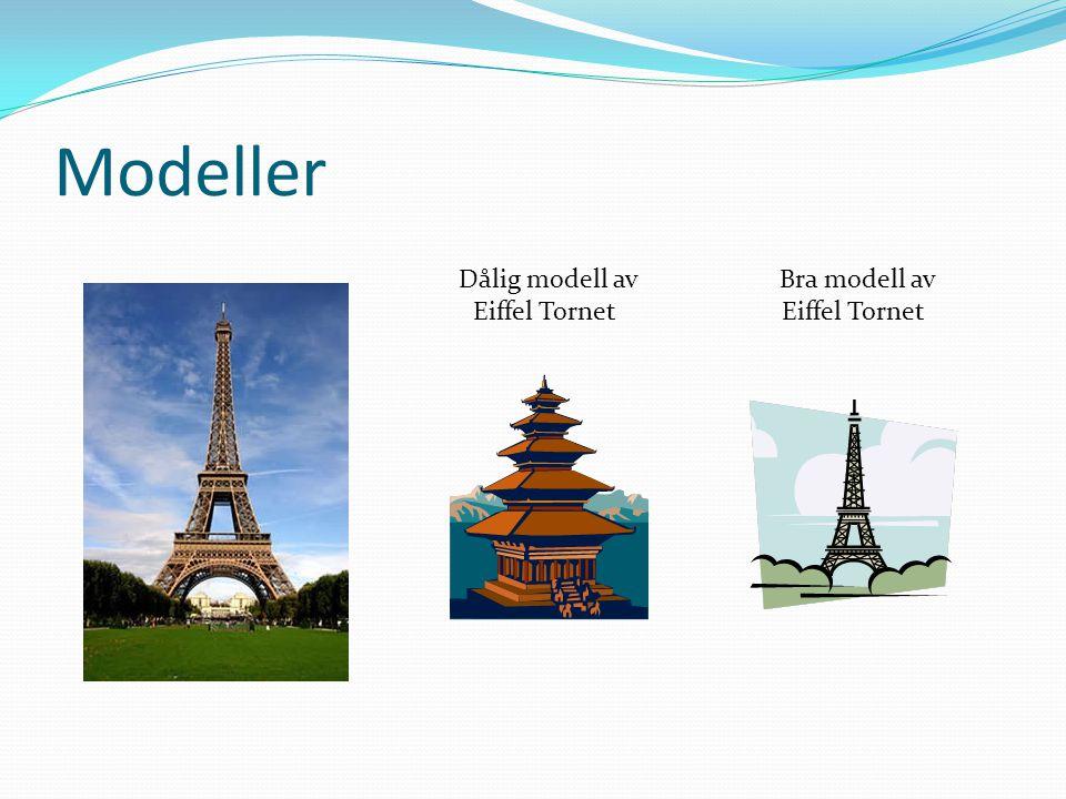 Modeller Dålig modell av Eiffel Tornet Bra modell av Eiffel Tornet