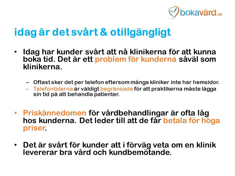 enklare, mer tillgängligt & transparent På Docmondo.se kan kunden enkelt välja bland de tider som finns tillgänga för att boka sin behandling.
