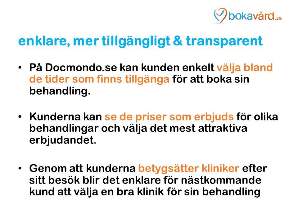 enklare, mer tillgängligt & transparent På Docmondo.se kan kunden enkelt välja bland de tider som finns tillgänga för att boka sin behandling. Kundern