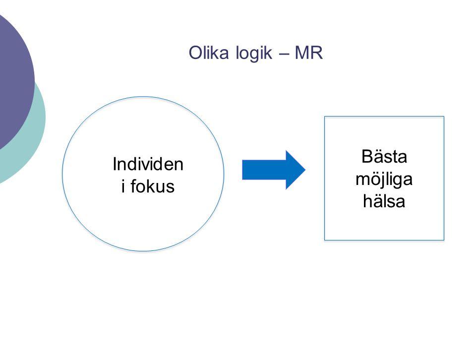 Individen i fokus Bästa möjliga hälsa Olika logik – MR
