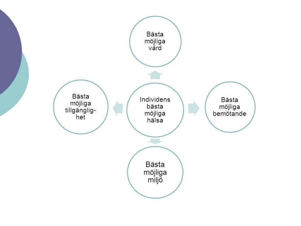 4 A-kartläggning av hälso- och sjukvården Availability – Finns vården överhuvudtaget.