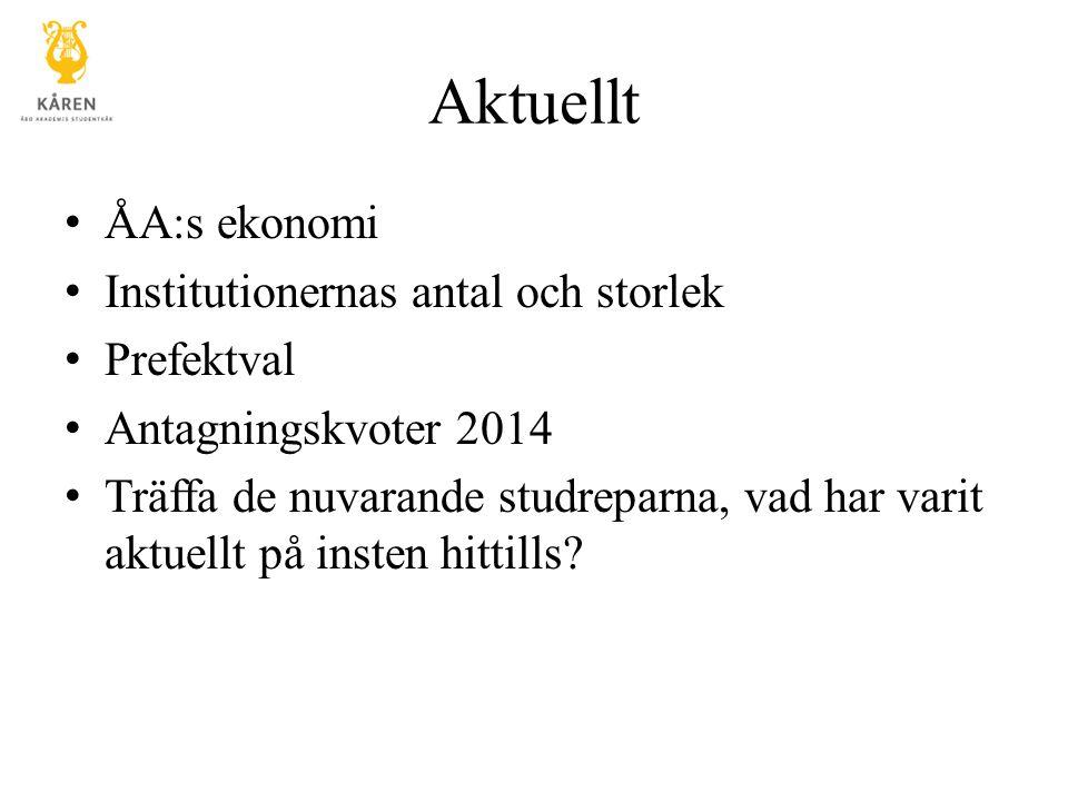 Aktuellt ÅA:s ekonomi Institutionernas antal och storlek Prefektval Antagningskvoter 2014 Träffa de nuvarande studreparna, vad har varit aktuellt på insten hittills