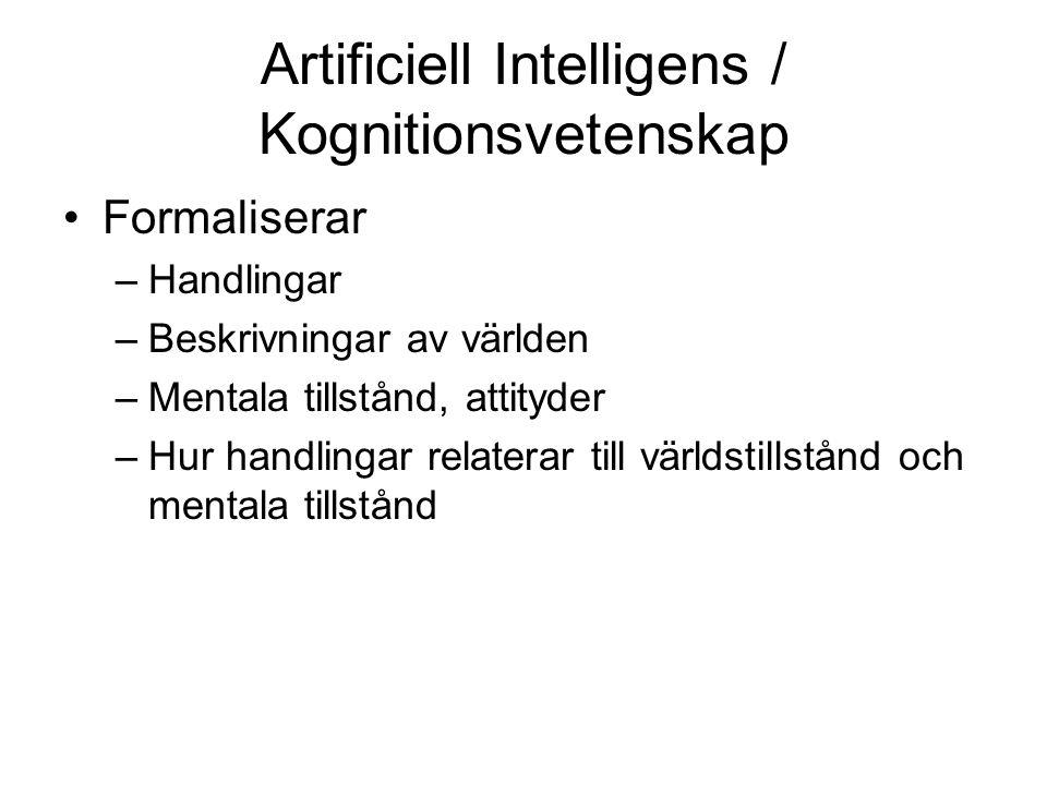 Artificiell Intelligens / Kognitionsvetenskap Formaliserar –Handlingar –Beskrivningar av världen –Mentala tillstånd, attityder –Hur handlingar relater