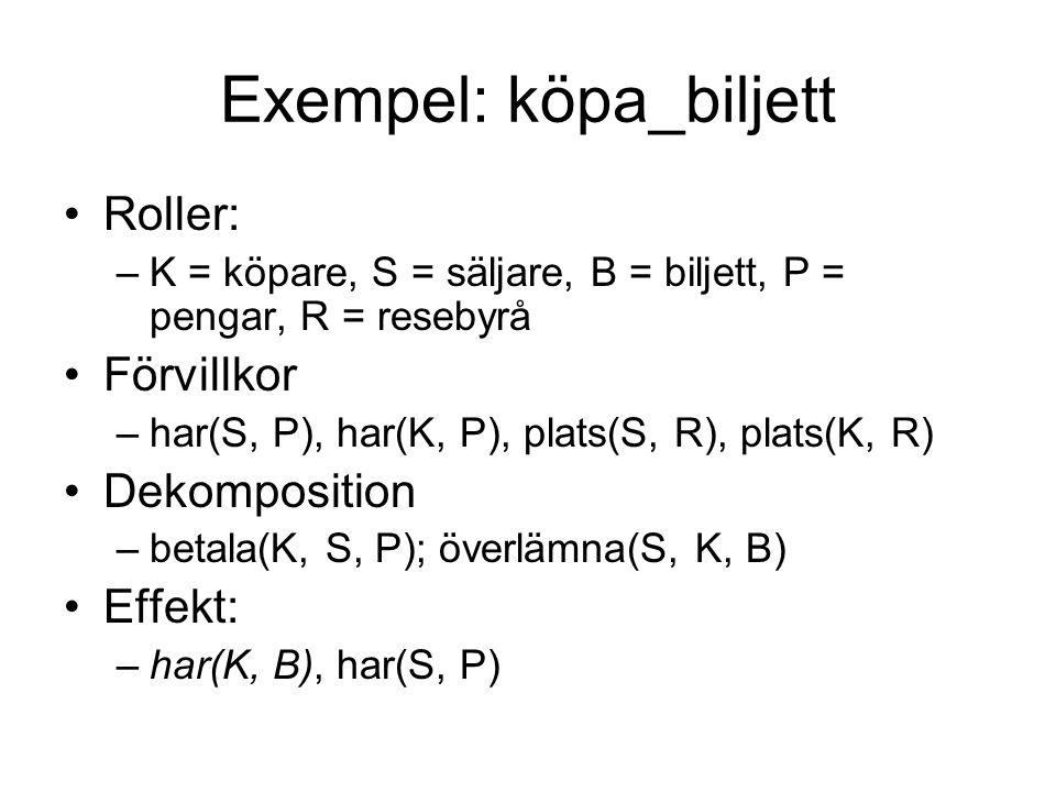 Exempel: köpa_biljett Roller: –K = köpare, S = säljare, B = biljett, P = pengar, R = resebyrå Förvillkor –har(S, P), har(K, P), plats(S, R), plats(K,