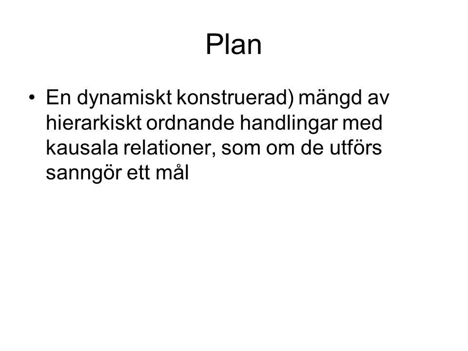 Plan En dynamiskt konstruerad) mängd av hierarkiskt ordnande handlingar med kausala relationer, som om de utförs sanngör ett mål