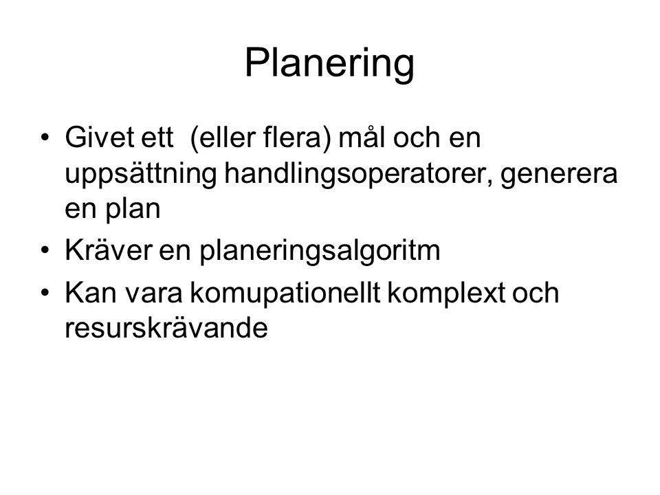 Planering Givet ett (eller flera) mål och en uppsättning handlingsoperatorer, generera en plan Kräver en planeringsalgoritm Kan vara komupationellt ko