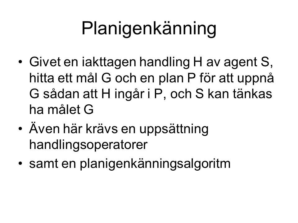 Planigenkänning Givet en iakttagen handling H av agent S, hitta ett mål G och en plan P för att uppnå G sådan att H ingår i P, och S kan tänkas ha mål