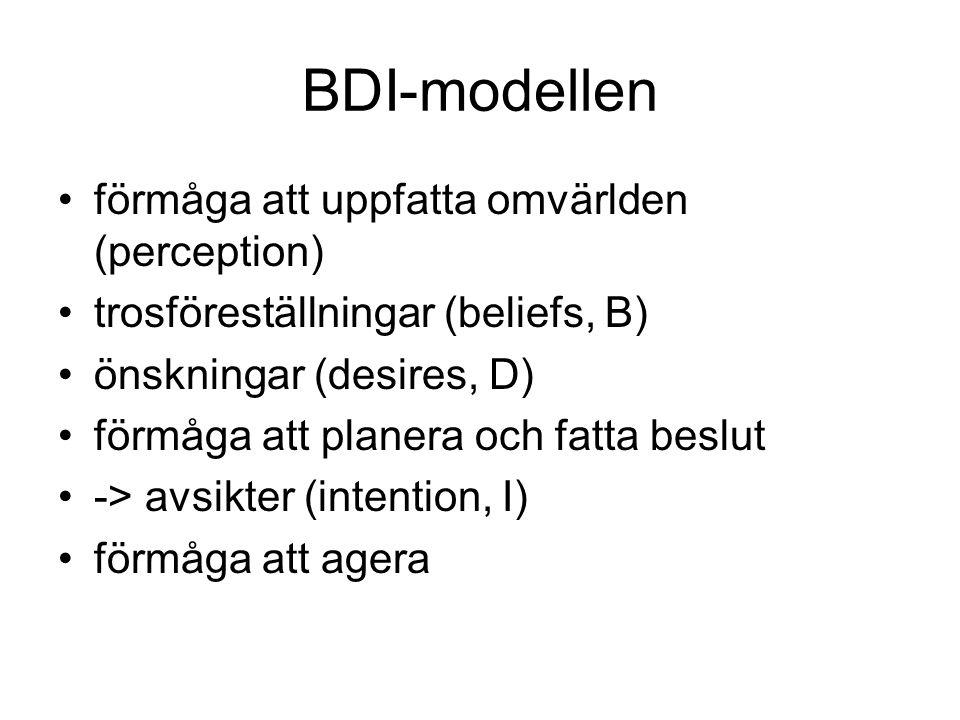 BDI-modellen förmåga att uppfatta omvärlden (perception) trosföreställningar (beliefs, B) önskningar (desires, D) förmåga att planera och fatta beslut
