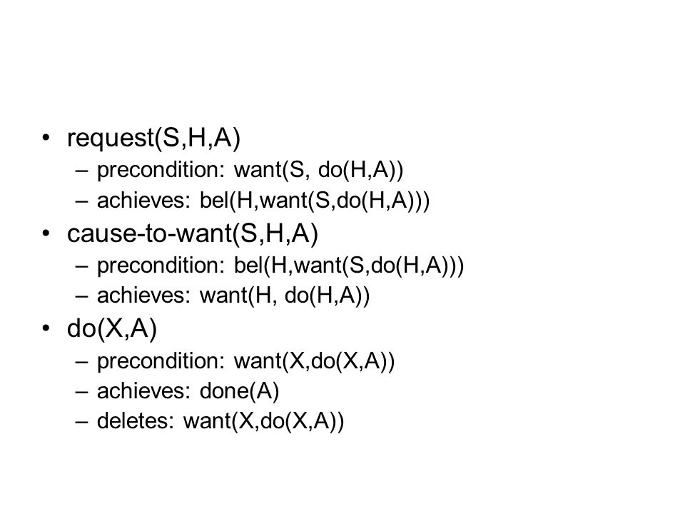 request(S,H,A) –precondition: want(S, do(H,A)) –achieves: bel(H,want(S,do(H,A))) cause-to-want(S,H,A) –precondition: bel(H,want(S,do(H,A))) –achieves: want(H, do(H,A)) do(X,A) –precondition: want(X,do(X,A)) –achieves: done(A) –deletes: want(X,do(X,A))