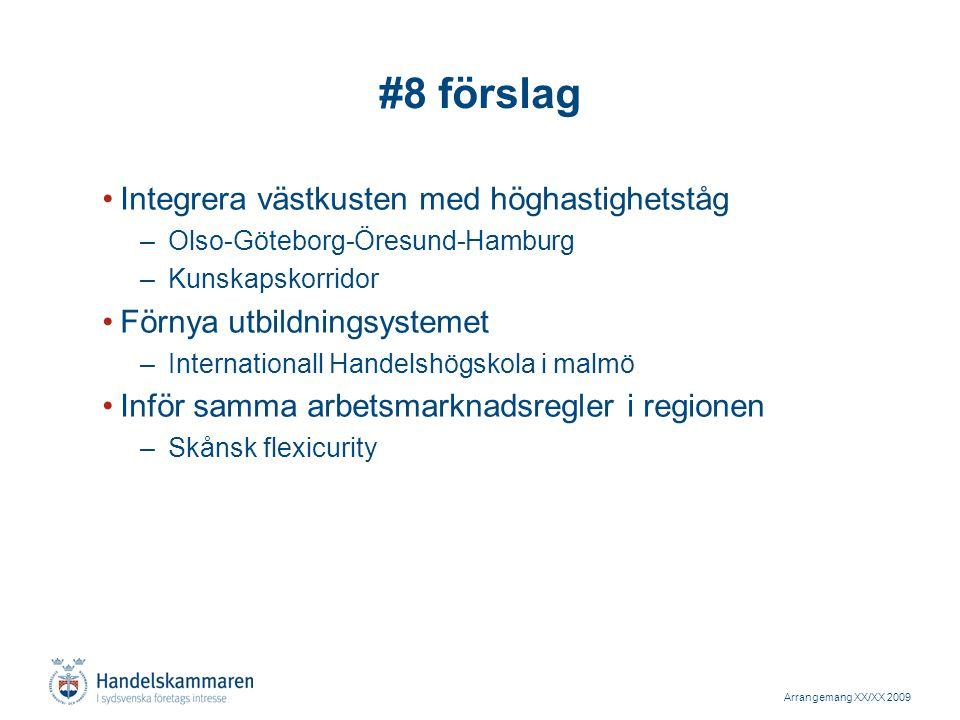 Arrangemang XX/XX 2009 #8 förslag Integrera västkusten med höghastighetståg –Olso-Göteborg-Öresund-Hamburg –Kunskapskorridor Förnya utbildningsystemet