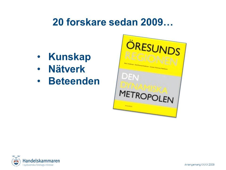 Arrangemang XX/XX 2009 20 forskare sedan 2009… Kunskap Nätverk Beteenden
